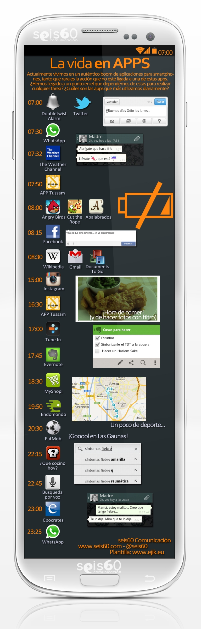 Infografía-La-Vida-En-Apps