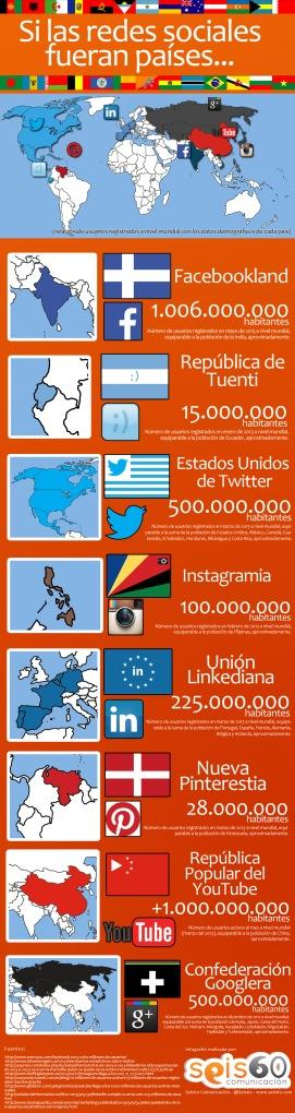 Infografía-si-las-redes-sociales-fueran-paises
