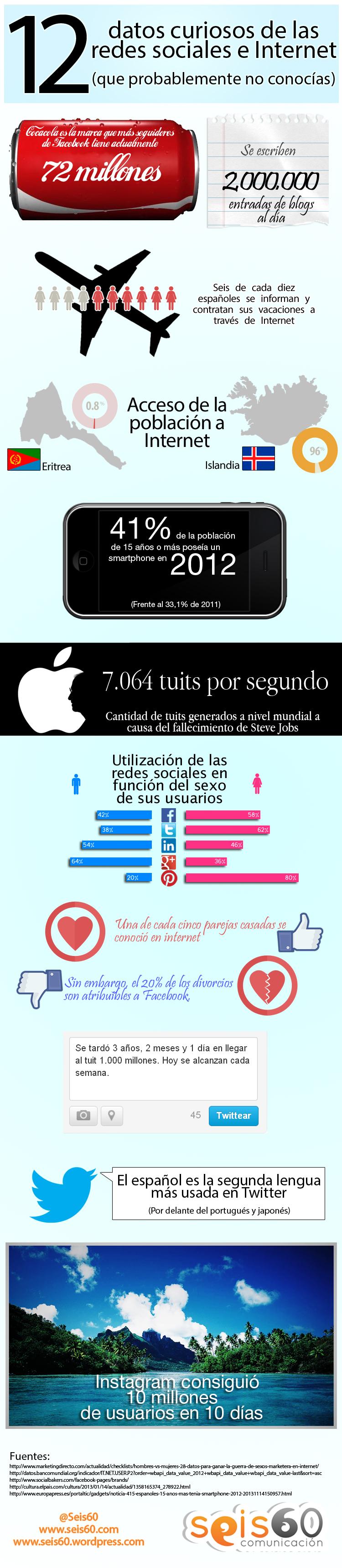 Infografía 26.11.13