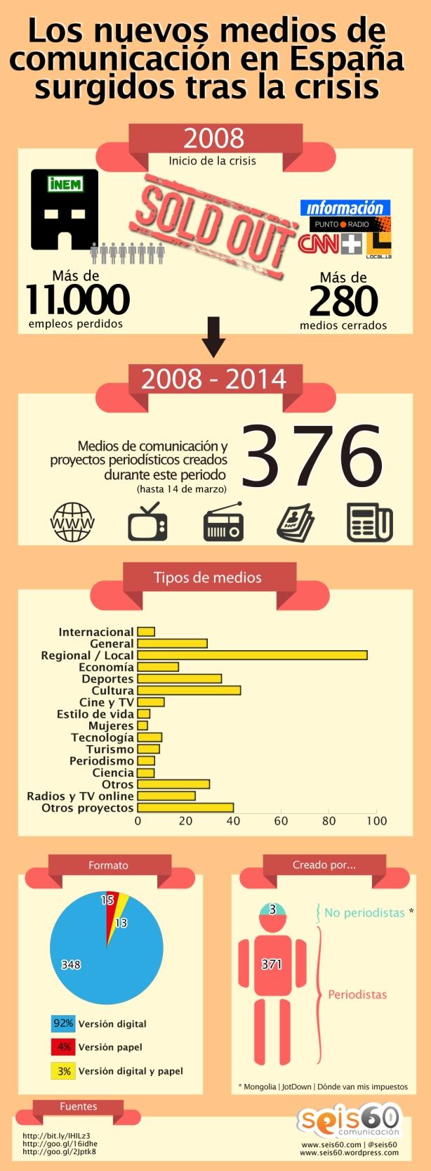 Infografia-medios-comunicacion-crisis