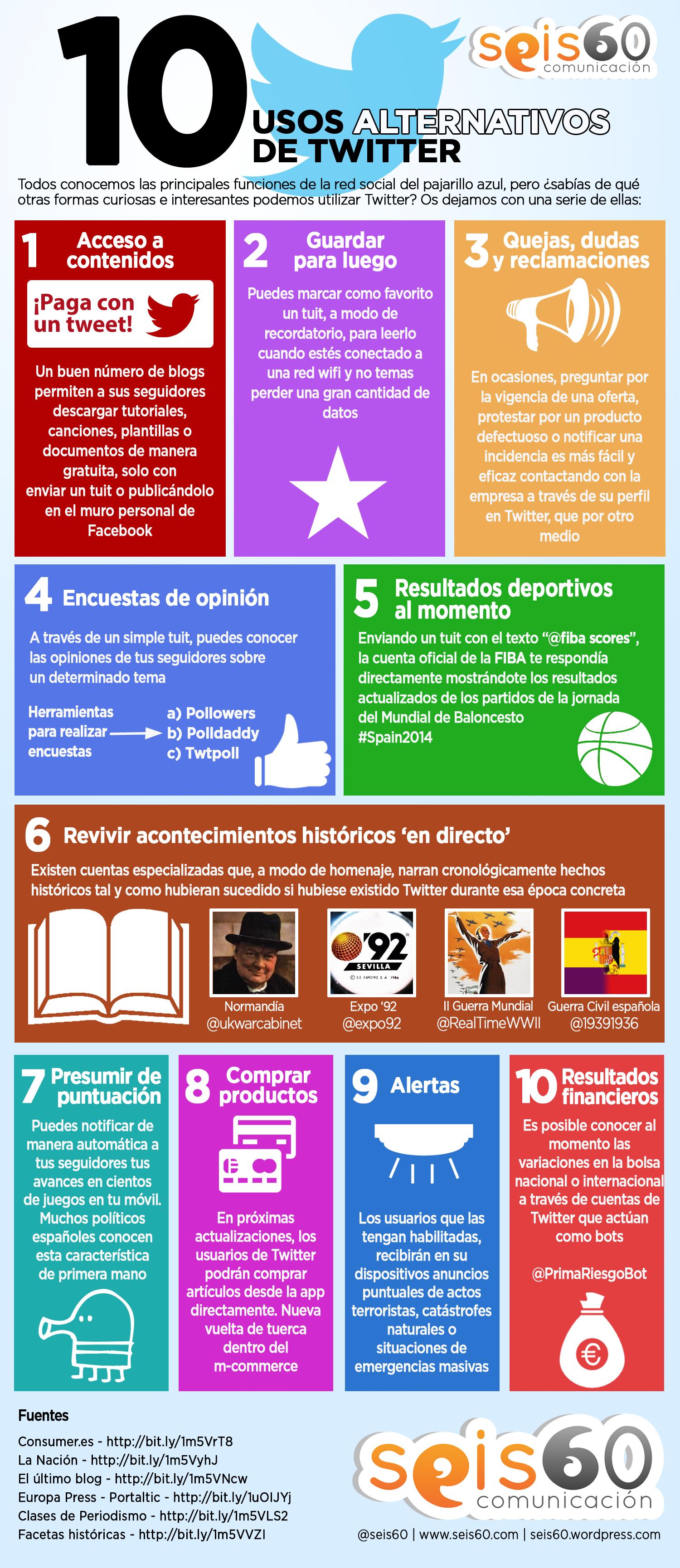 infografia-10-usos-alternativos-twitter