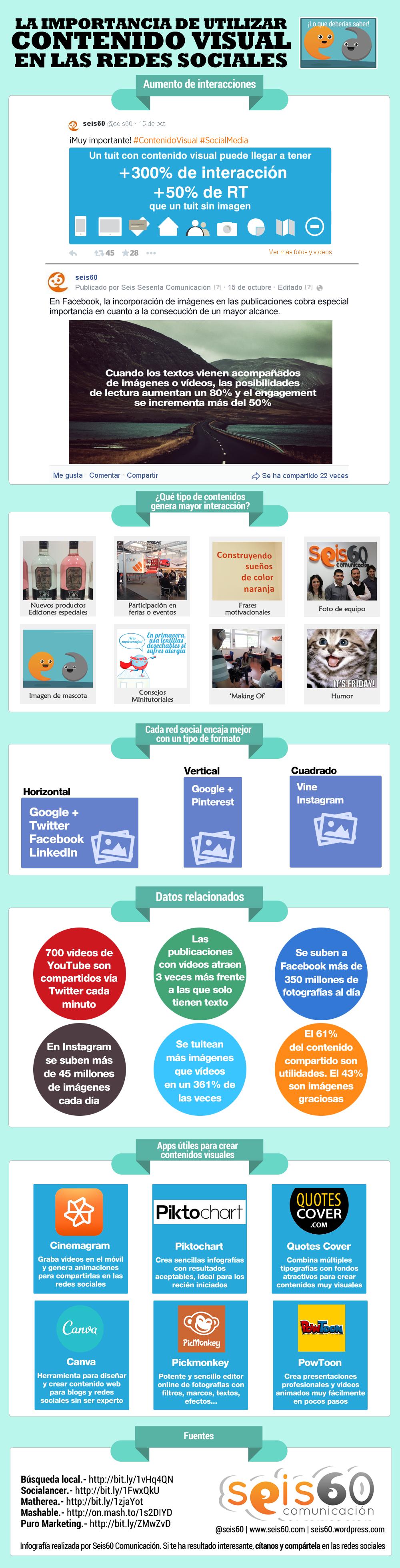 Infografía-contenido-visual-redes-sociales