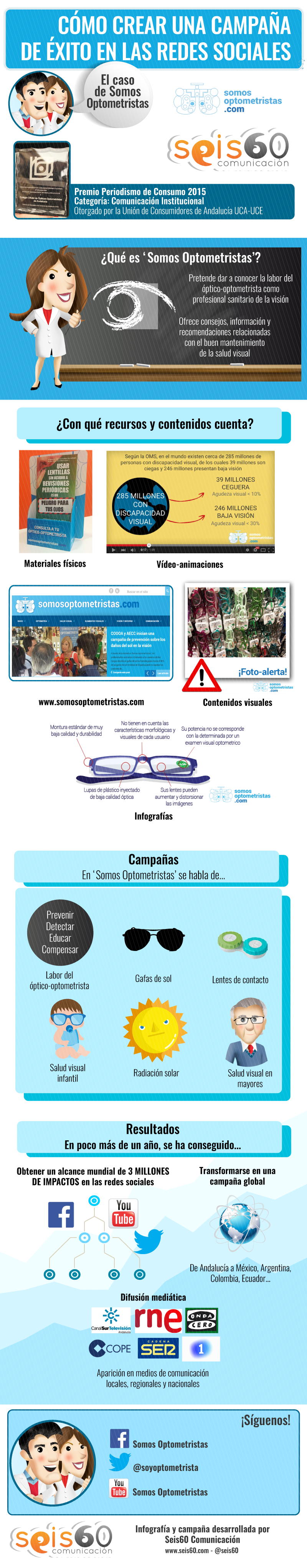 Infografia-Somos-Optometristas