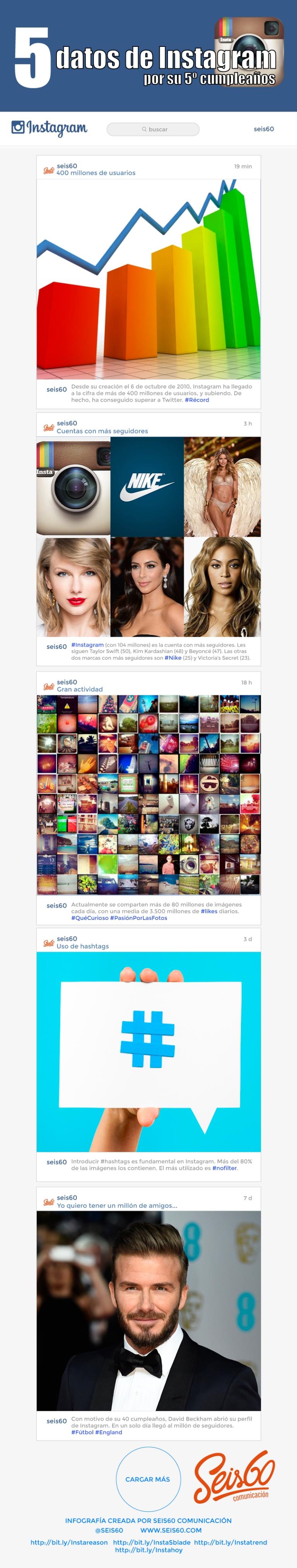 curiosidades-instagram-infografia