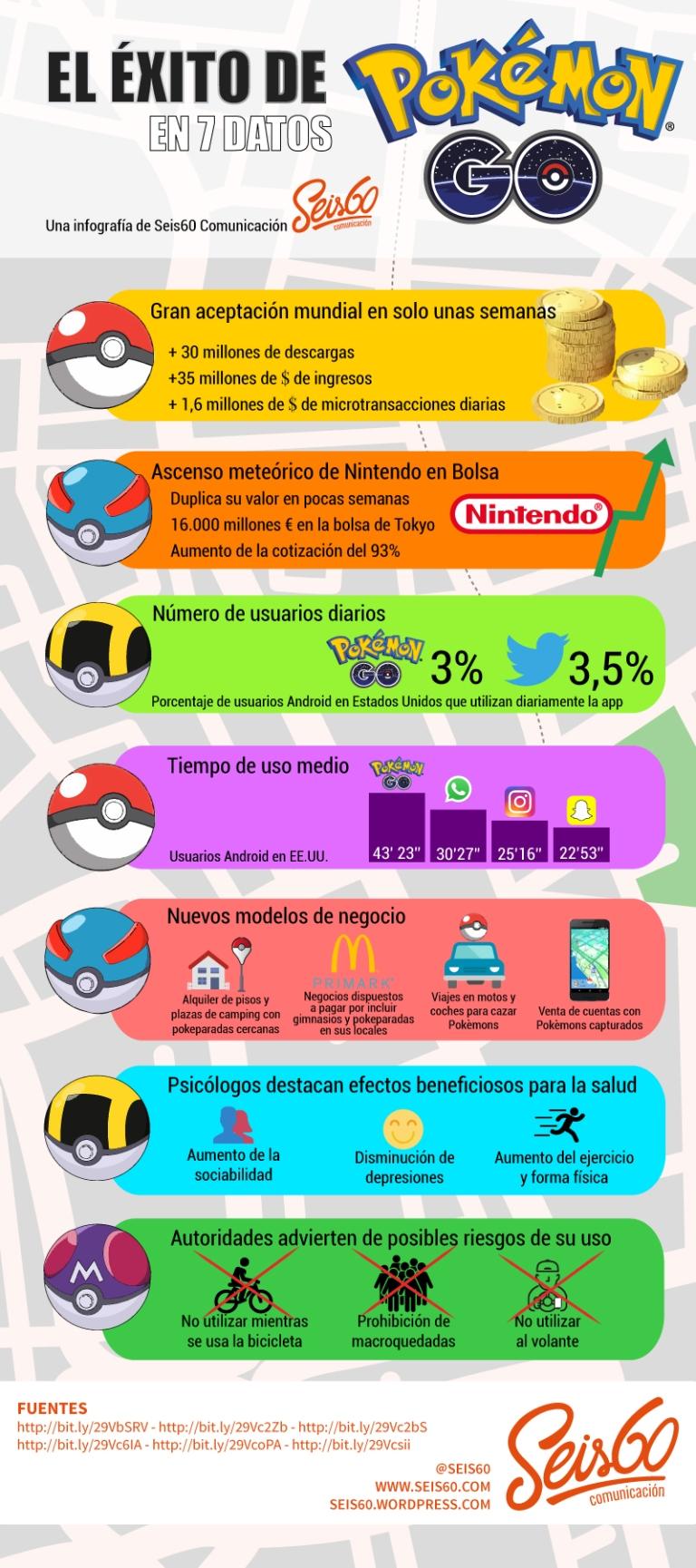 infografia-pokemon-go