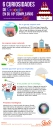 infografia-aniversario-google