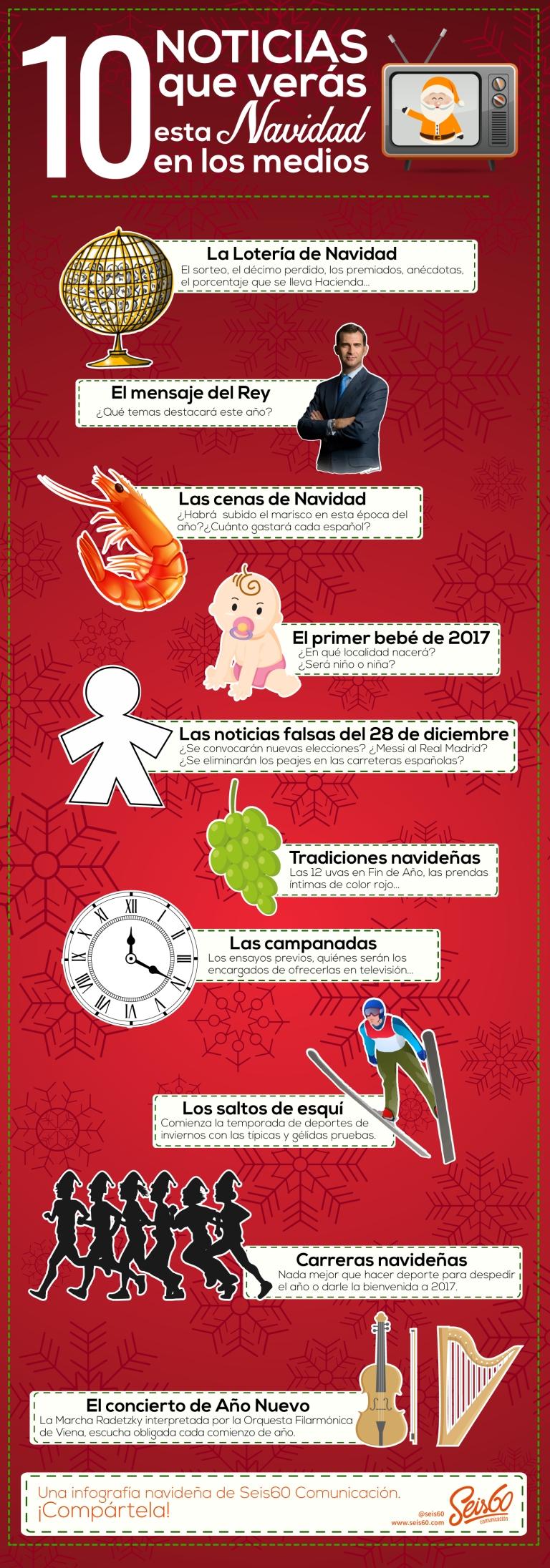 infografia-diciembre
