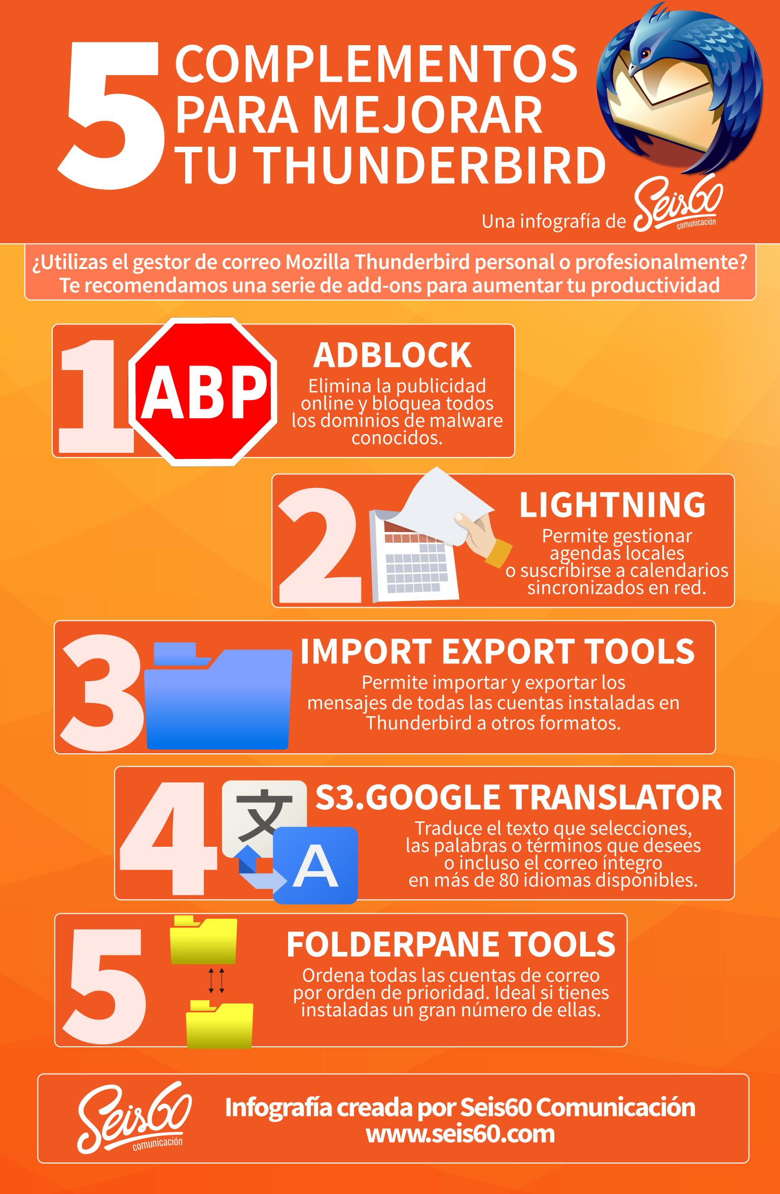 Infografía: 5 complementos para mejorar tu gestor de correo Mozilla